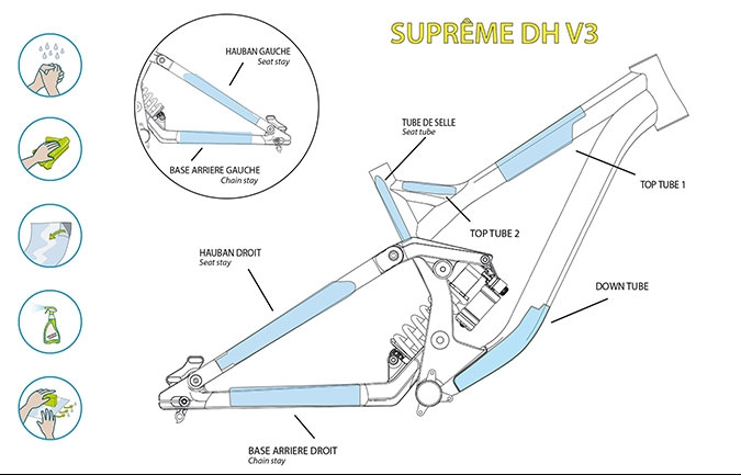 KIT CLEARPROTECT CUSTOM PARA SUPREME DH V3 MATE